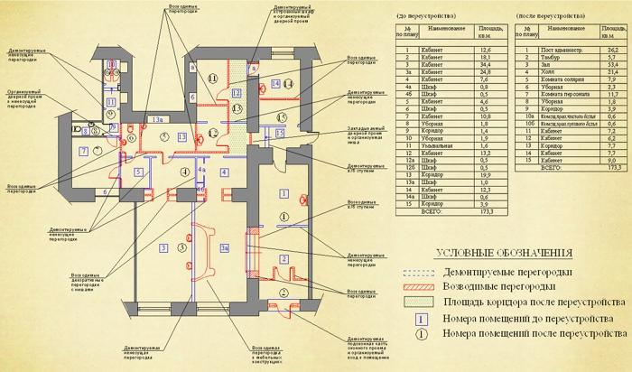 Технический паспорт жилого дома фото