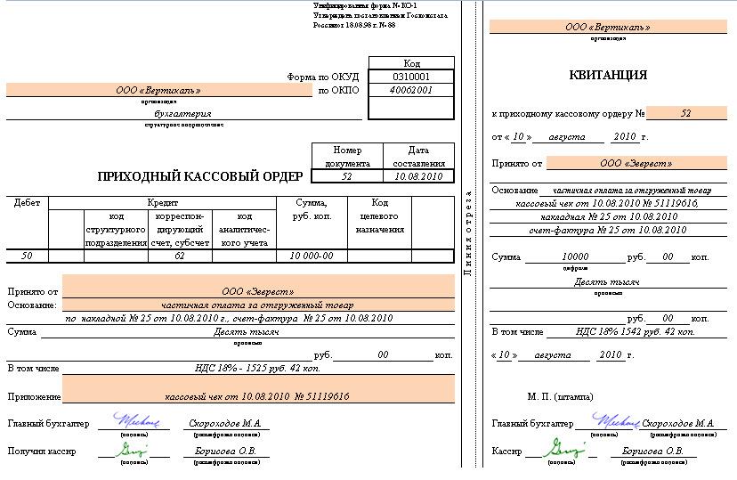 Виды первичных документов в бухгалтерском учете