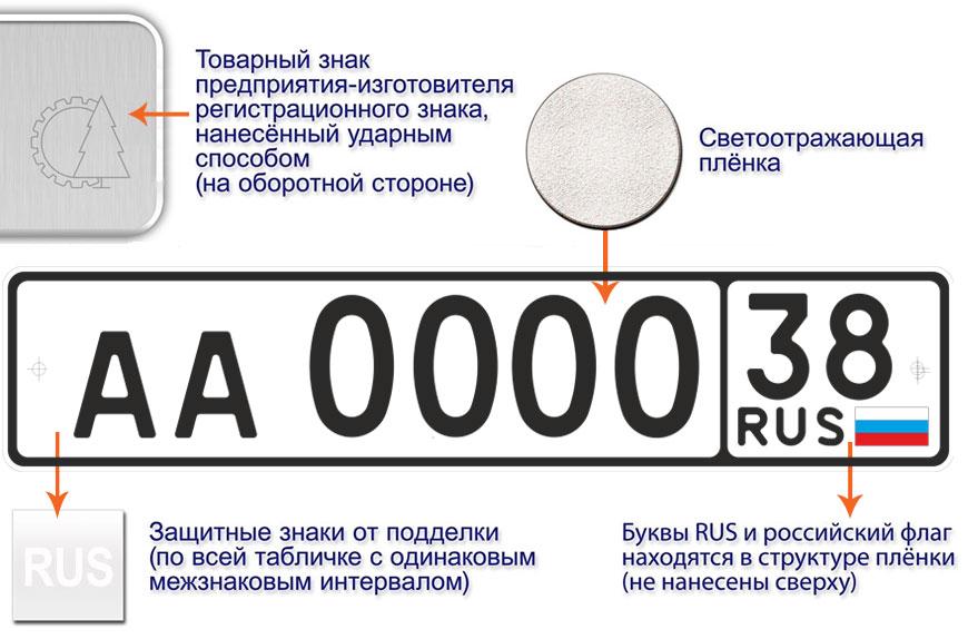 Регистрационные государственные знаки России