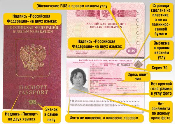 Нужные документы для загранпаспорта нового образца