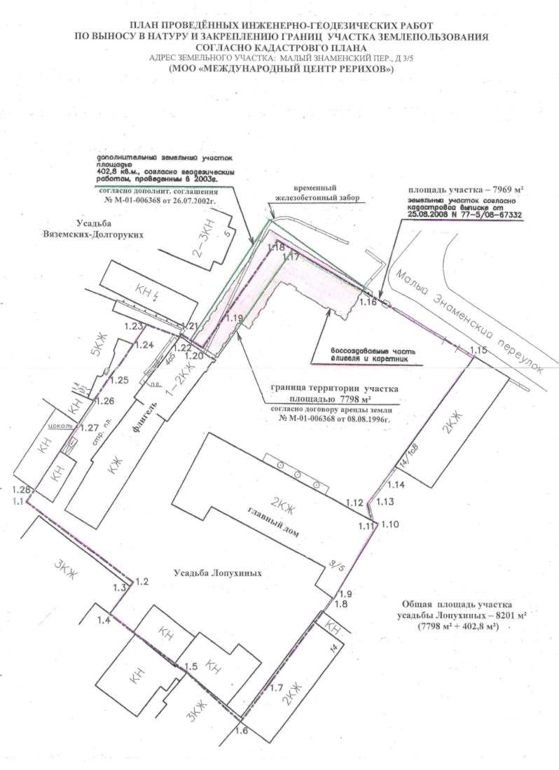 План проведенных инженерно-геодезических работ